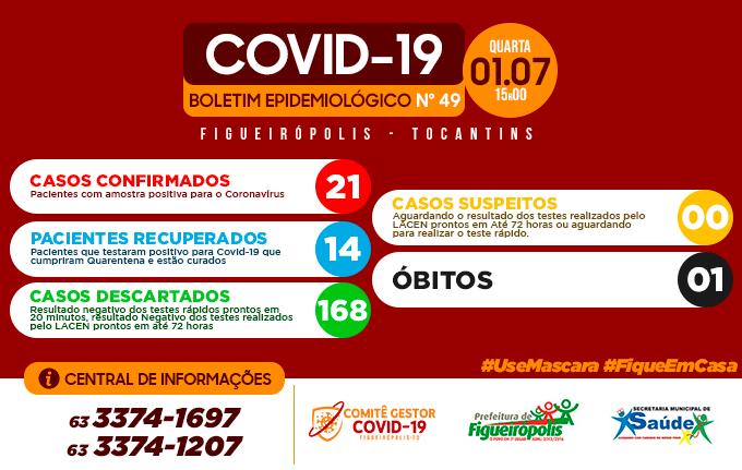 Boletim Epidemiológico COVID 19 - Figueirópolis-TO- 01/07/2020.